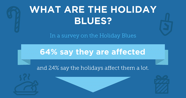 What Are The Holiday Blues? [Infographic]